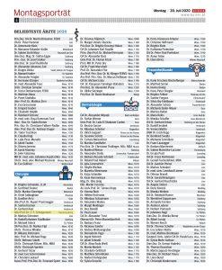 Auszug aus der Kurier-Liste